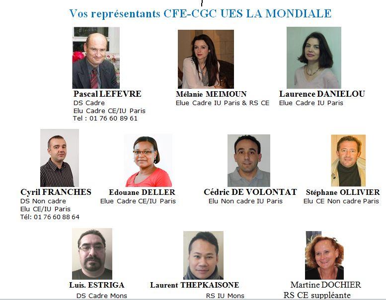 Les élus administratifs Paris et Mons section CFE CGC